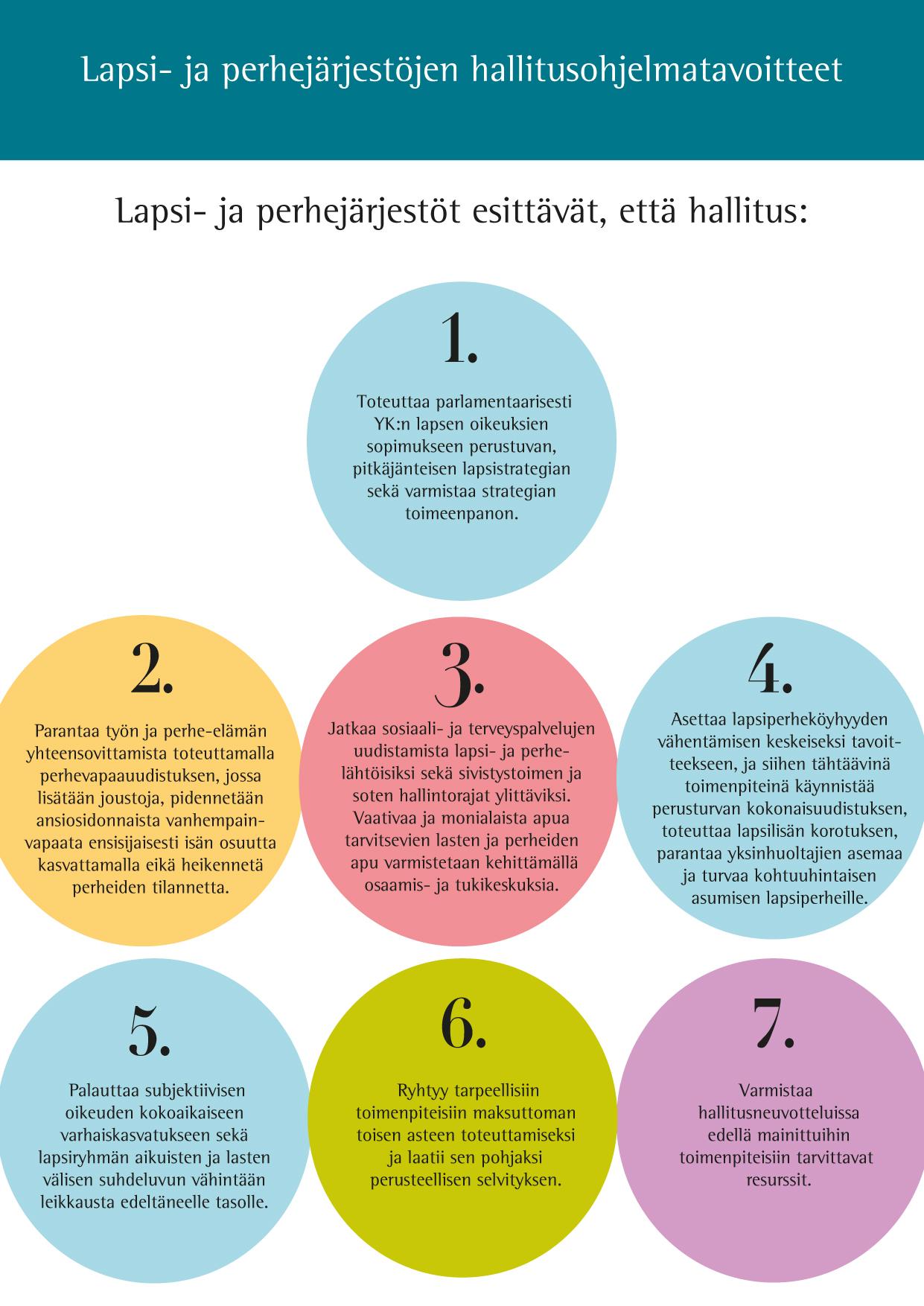 Lapsi- ja perhejärjestöjen hallitusohjelmatavoitteet 2019
